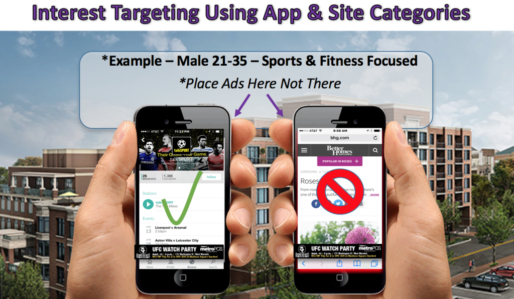 Targeted mobile ad geofencing for retail
