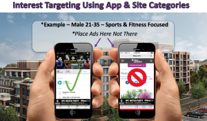 Targeted mobile targeting ad geofencing for retail