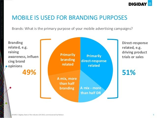 soti-presentation-by-nielsen-mobile-brand-advertising-outlook-and-best-practices-5-638