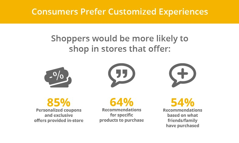 how-digital-connects-shoppers-to-local-stores_articles_04