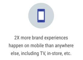 Branding via Mobile