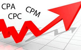 acronyms for advertising CPM, CPC etc.