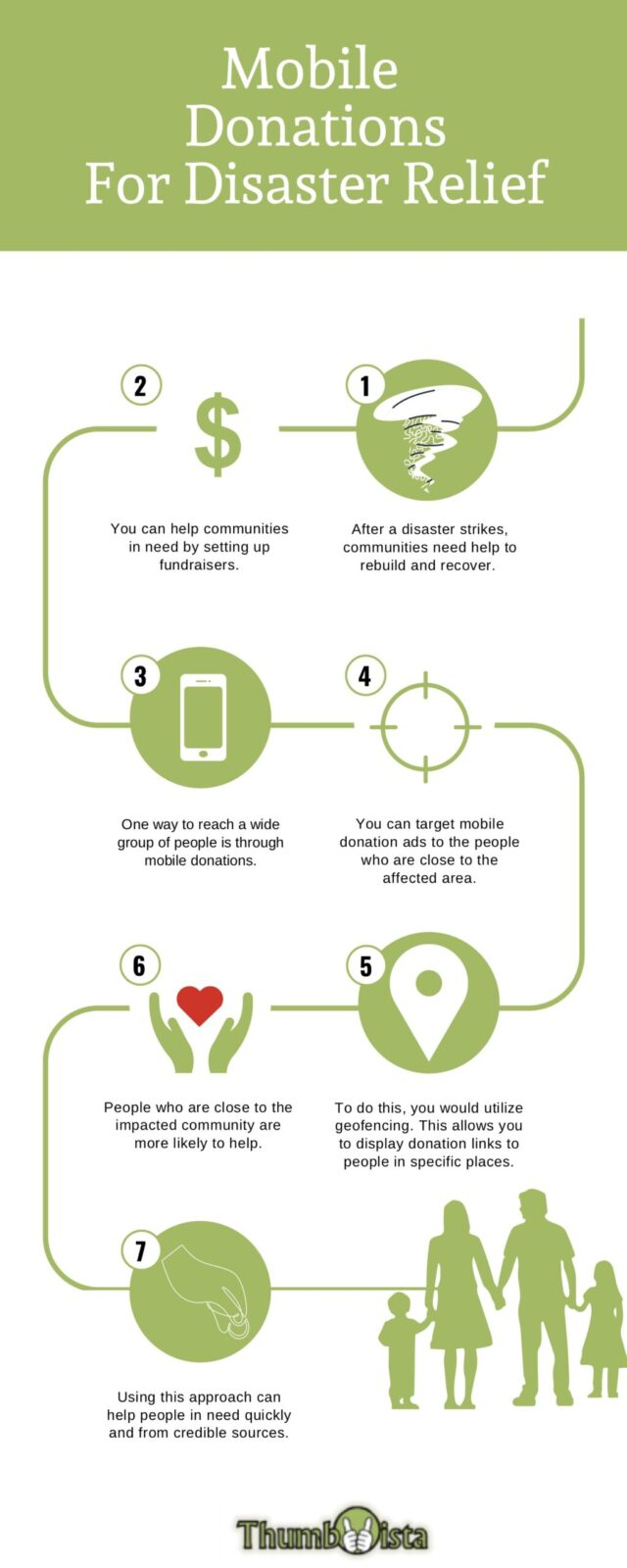 Mobile infographic - Fundraising ideas